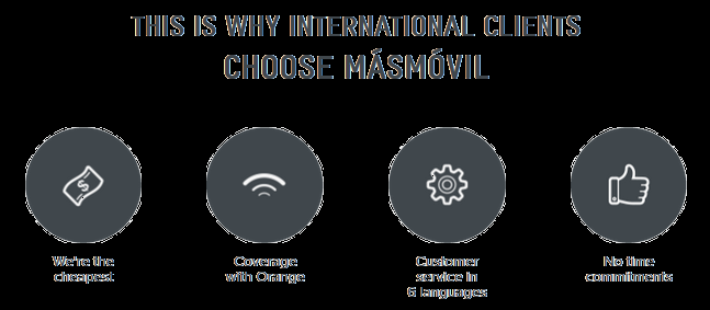 Why choose MÁSMÓVIL